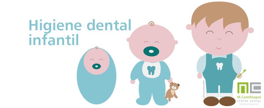 capçalera blog infografia centre dental castellsagué