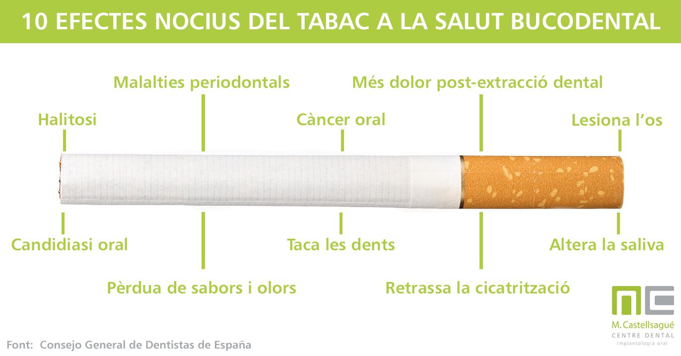 Efectes del tabac en la salut oral 0